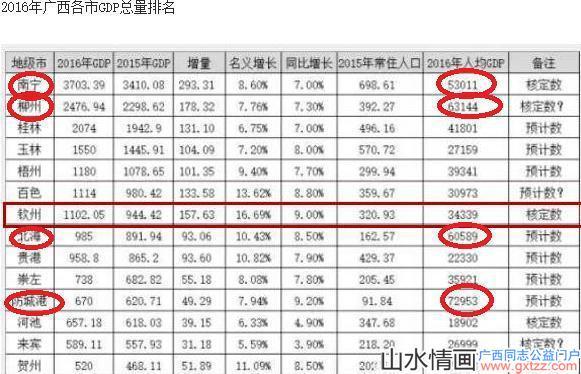 广西最不缺钱的4个城市!