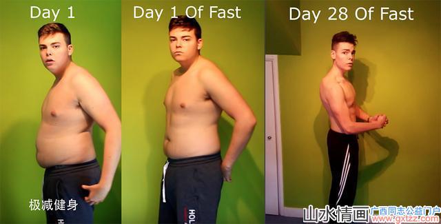 人每天可以长胖多少斤?哪个瞬间让你觉得自己真的胖了?