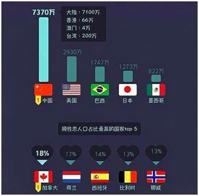 你知道吗,世界上同性恋人口最多的国家却对同性恋误解最深