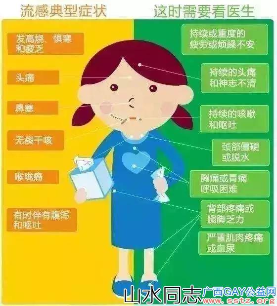 广西疾控中心提醒:1月份,这些传染病进入高发期