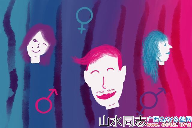 为什么同性伴侣都一个像男一个像女?